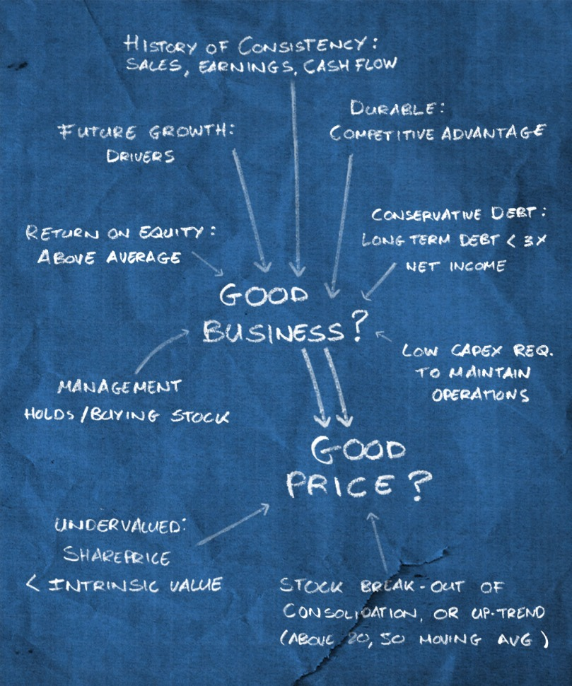 business-price-blueprint